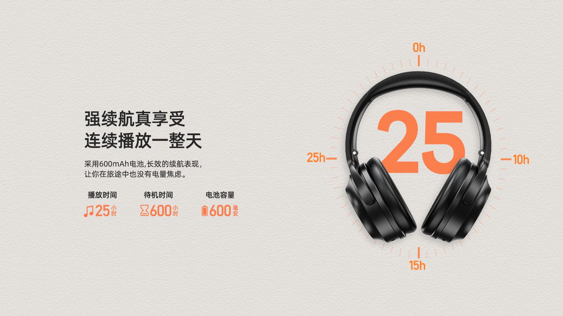 RB-800HB-无线降噪头戴耳机-网页_03